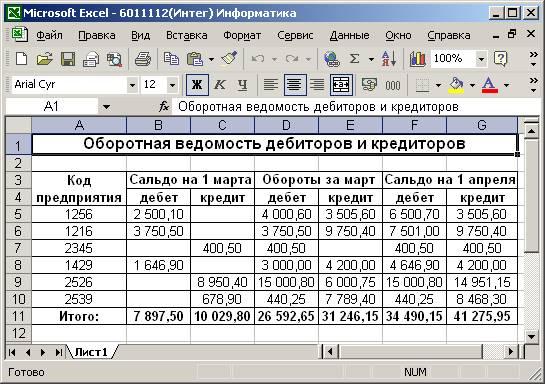 Готовая Таблица В Excel