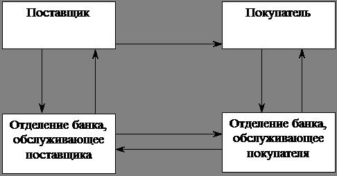 eblya-foto-krup-planom