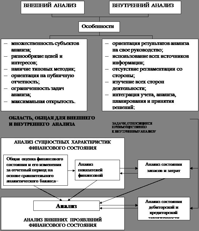 polzovateli-analiticheskoy-ekonomicheskoy-informatsii