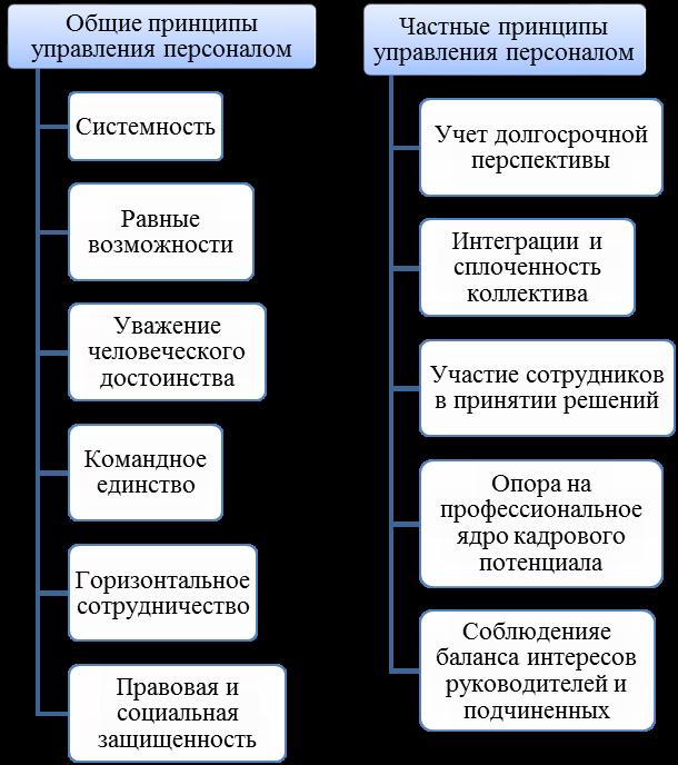 Реализация закона 131фз вступление законодательства в