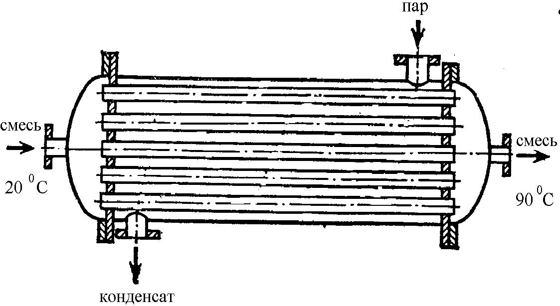 Теплообменник пар называется теплообменник нева люкс 5513 купить в петрозаводске